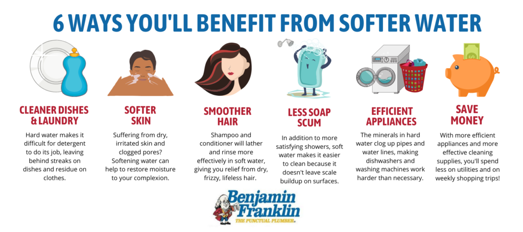 benefits of water softener infographic